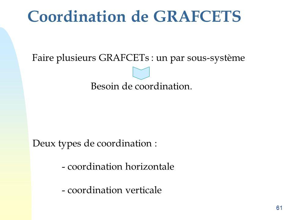 60 STRUCTURE MULTI-GRAFCETS HIERARCHISEE GRAFCET DE SECURITE - des personnes - des biens GRAFCET DE CONDUITE (GC) ou GRAFCET DES MODES DE MARCHES (GMM