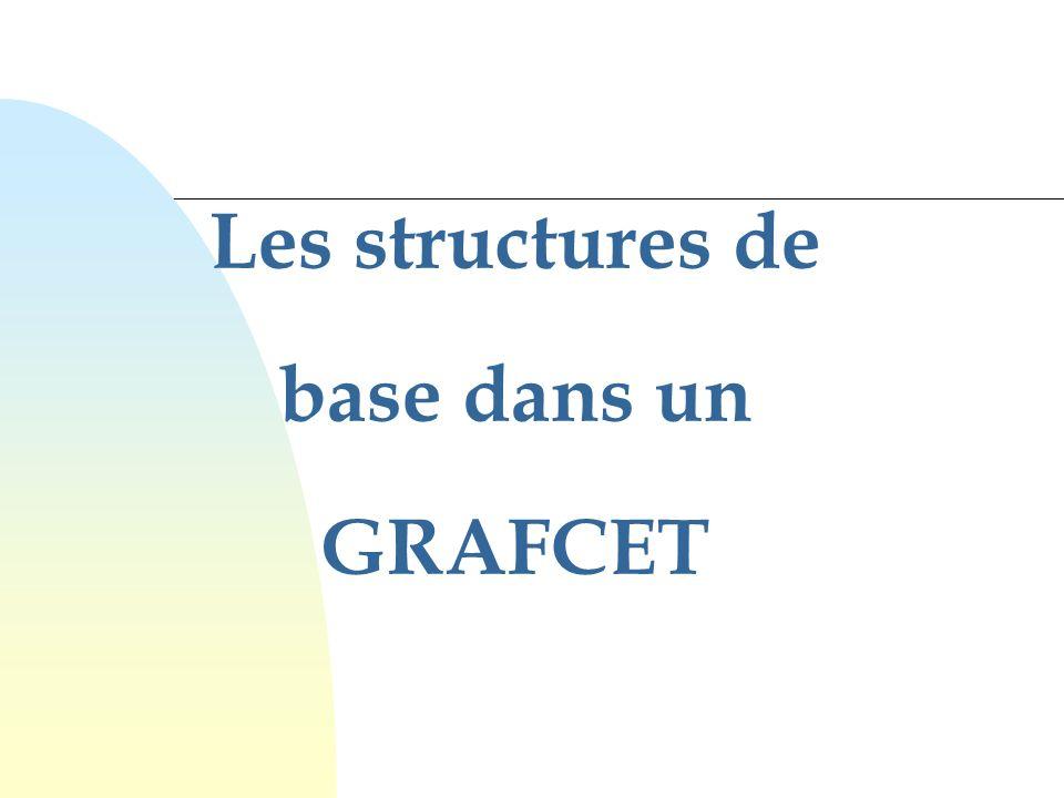 17 Bascule avec priorité à la désactivation Chaque étape du GRAFCET peut être représenté par léquation suivante: X n = (X n-1 R 1 + X n ) X n+1
