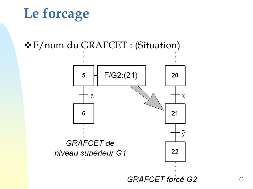 70 GRAFCET Niveau n GRAFCET Niveau n-1 Cest donner un pouvoir supérieur à certain GRAFCET (GRAFCET maître), par rapport à d'autres GRAFCET (GRAFCET es