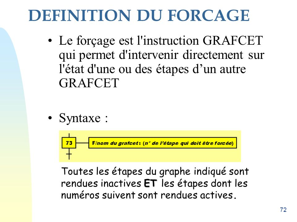 71 Le forcage F/nom du GRAFCET : (Situation)