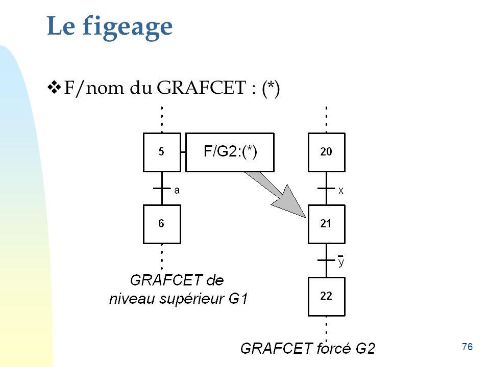 75 Toutes les étapes du graphe GT1 sont immédiatement désactivées et les étapes 10 et 15 sont activées F/GAUX:( ) Toutes les étapes du graphe GAUX son