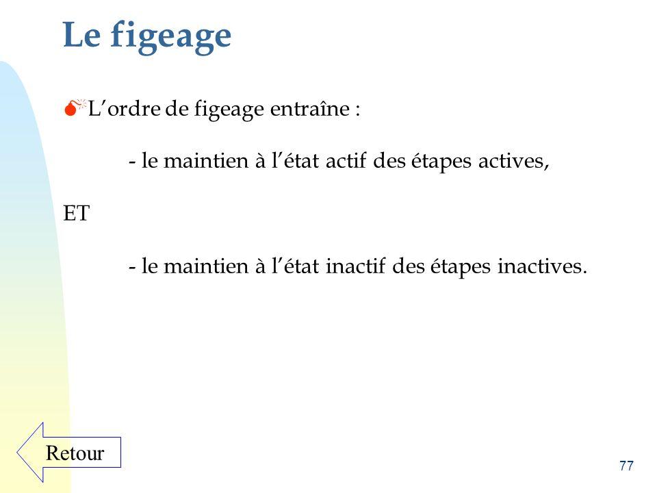 76 Le figeage F/nom du GRAFCET : (*)