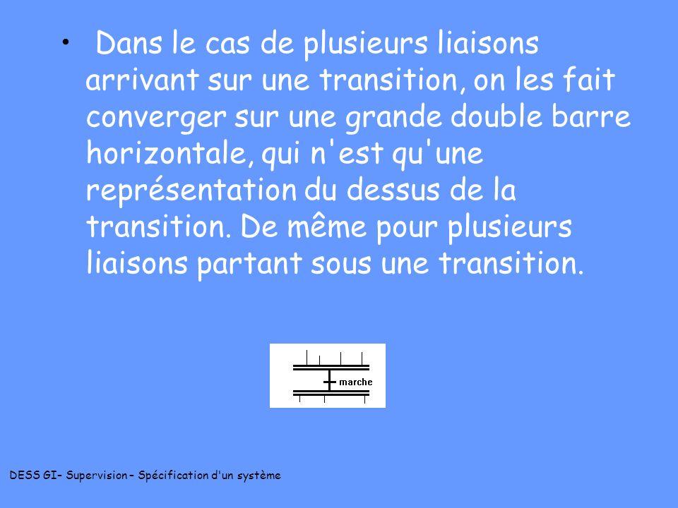 DESS GI– Supervision – Spécification d'un système Dans le cas de plusieurs liaisons arrivant sur une transition, on les fait converger sur une grande