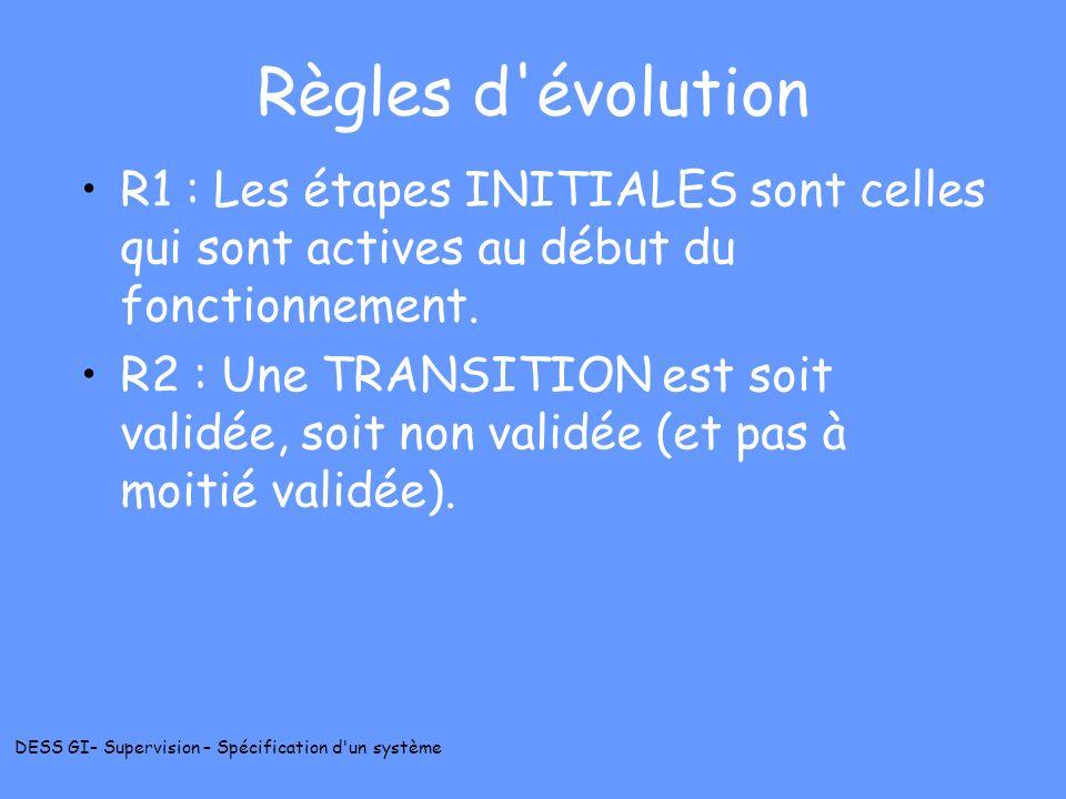 DESS GI– Supervision – Spécification d'un système Règles d'évolution R1 : Les étapes INITIALES sont celles qui sont actives au début du fonctionnement