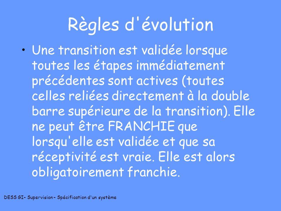DESS GI– Supervision – Spécification d'un système Règles d'évolution Une transition est validée lorsque toutes les étapes immédiatement précédentes so