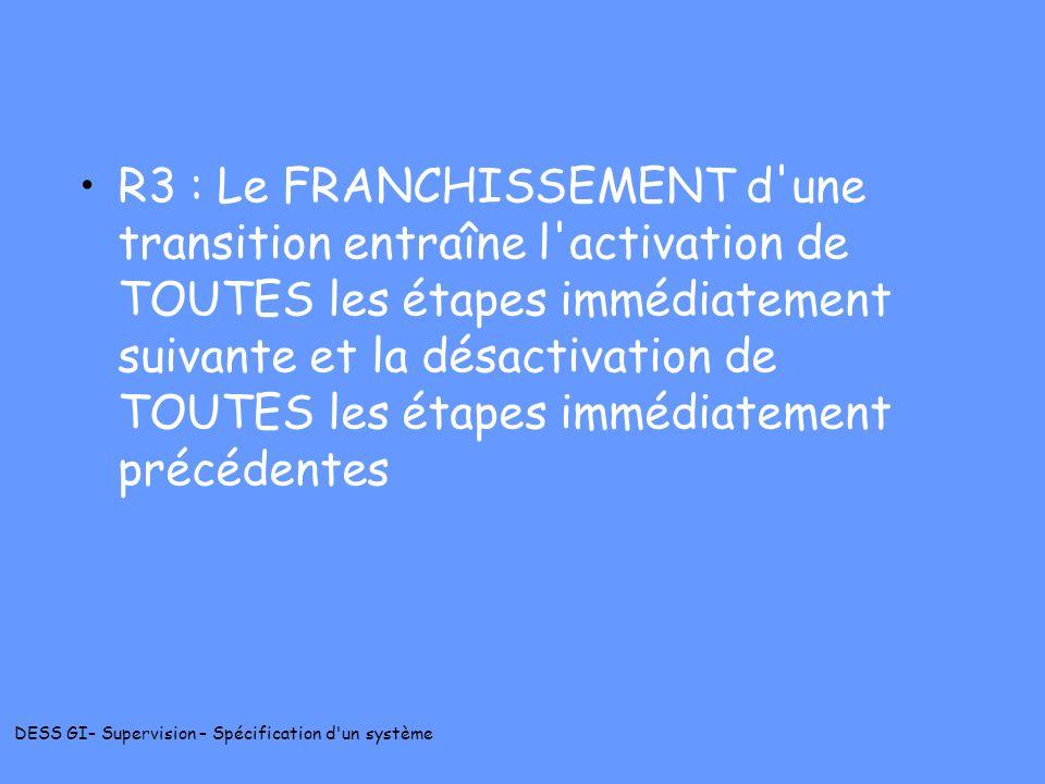DESS GI– Supervision – Spécification d'un système R3 : Le FRANCHISSEMENT d'une transition entraîne l'activation de TOUTES les étapes immédiatement sui