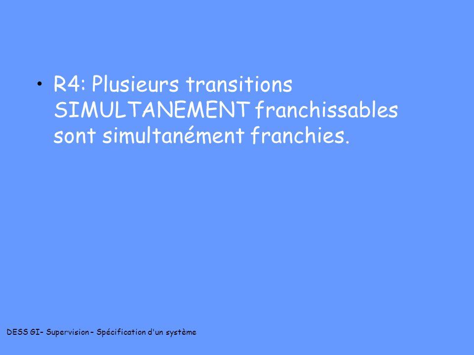 DESS GI– Supervision – Spécification d'un système R4: Plusieurs transitions SIMULTANEMENT franchissables sont simultanément franchies.