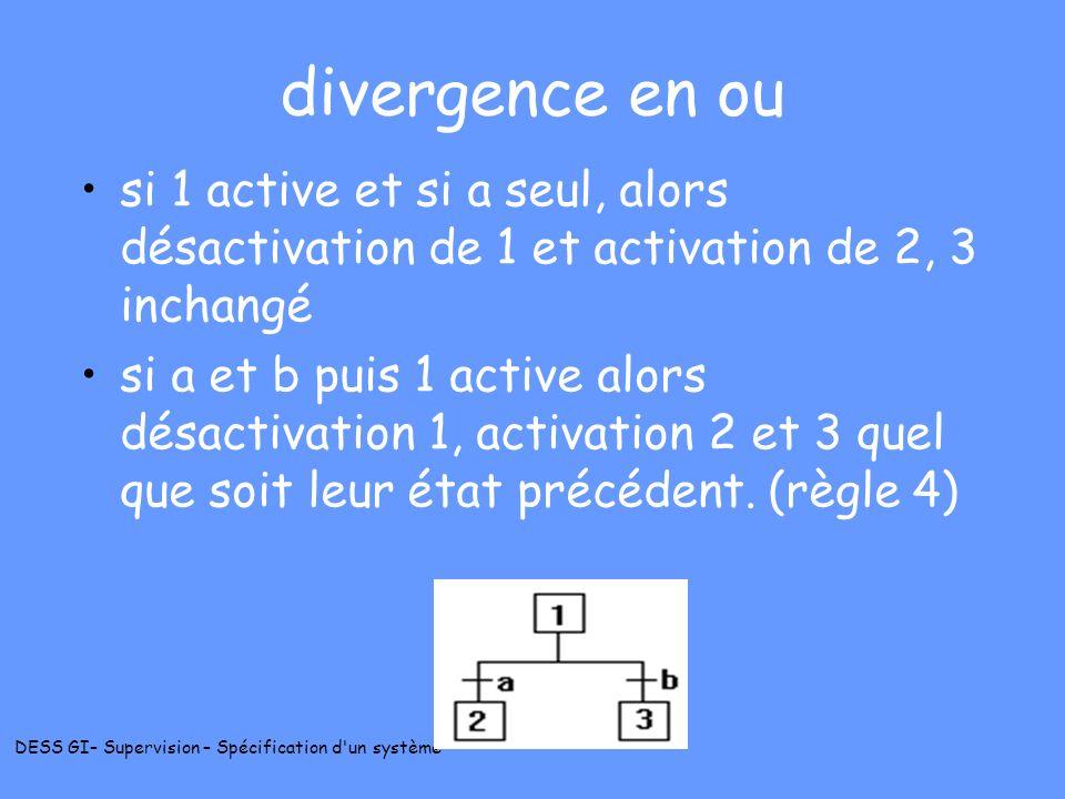 DESS GI– Supervision – Spécification d'un système divergence en ou si 1 active et si a seul, alors désactivation de 1 et activation de 2, 3 inchangé s