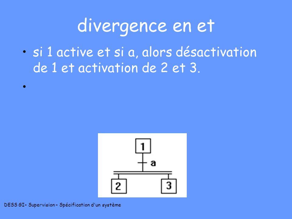 DESS GI– Supervision – Spécification d'un système divergence en et si 1 active et si a, alors désactivation de 1 et activation de 2 et 3.