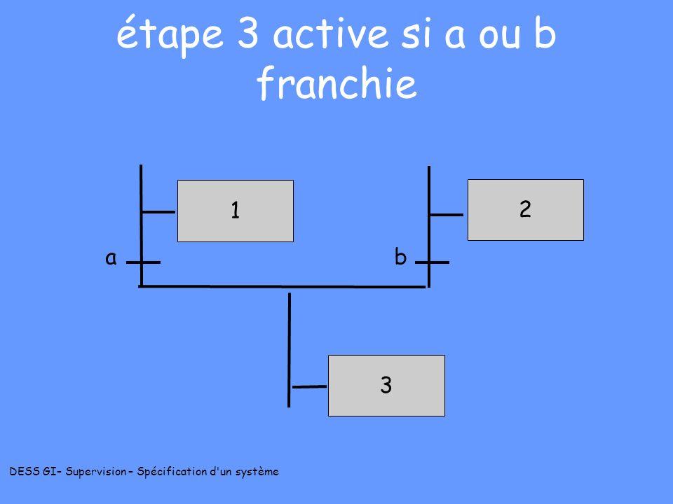 DESS GI– Supervision – Spécification d'un système étape 3 active si a ou b franchie 1 2 a 3 b