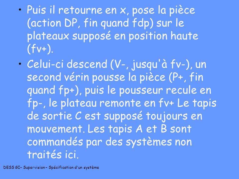 DESS GI– Supervision – Spécification d'un système Puis il retourne en x, pose la pièce (action DP, fin quand fdp) sur le plateaux supposé en position