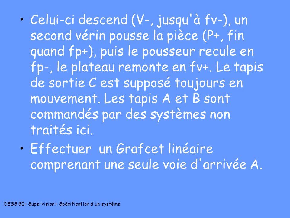 DESS GI– Supervision – Spécification d'un système Celui-ci descend (V-, jusqu'à fv-), un second vérin pousse la pièce (P+, fin quand fp+), puis le pou