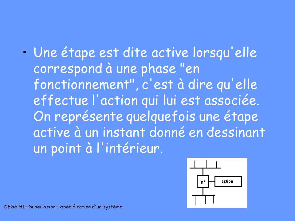 DESS GI– Supervision – Spécification d'un système Une étape est dite active lorsqu'elle correspond à une phase