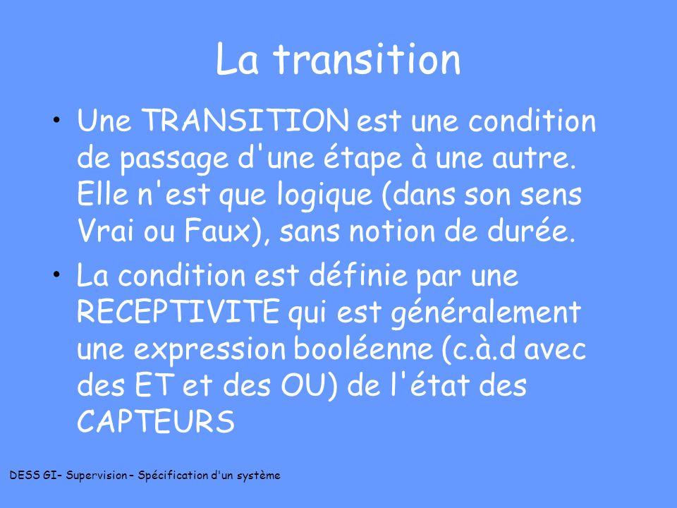 DESS GI– Supervision – Spécification d'un système La transition Une TRANSITION est une condition de passage d'une étape à une autre. Elle n'est que lo