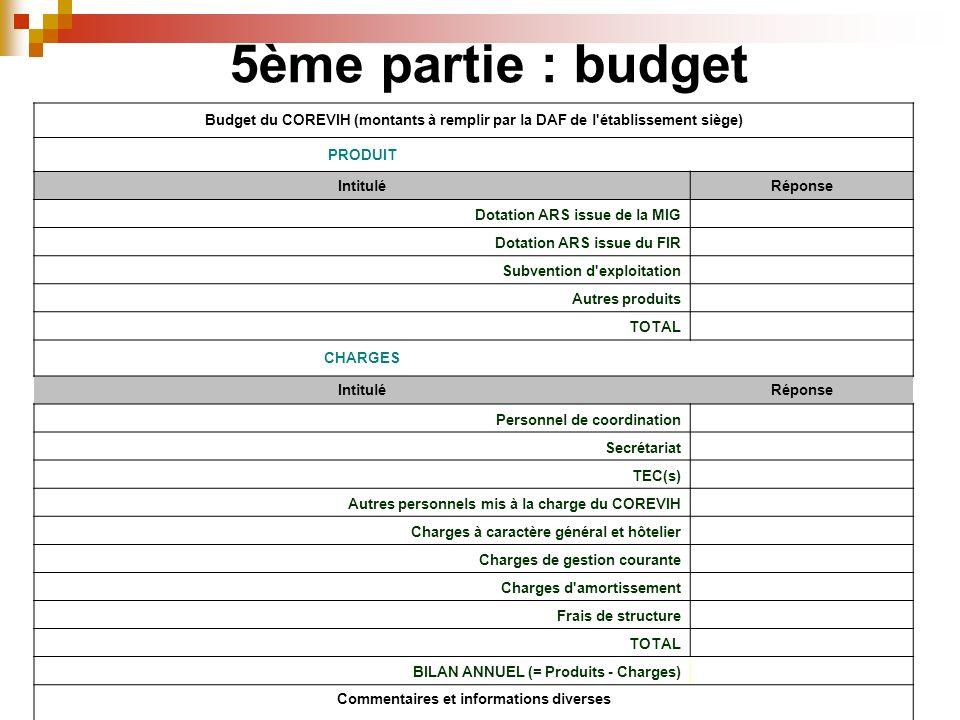 5ème partie : budget Budget du COREVIH (montants à remplir par la DAF de l'établissement siège) PRODUIT IntituléRéponse Dotation ARS issue de la MIG D