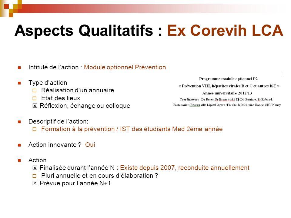Aspects Qualitatifs : Ex Corevih LCA Intitulé de laction : Module optionnel Prévention Type daction Réalisation dun annuaire Etat des lieux Réflexion,