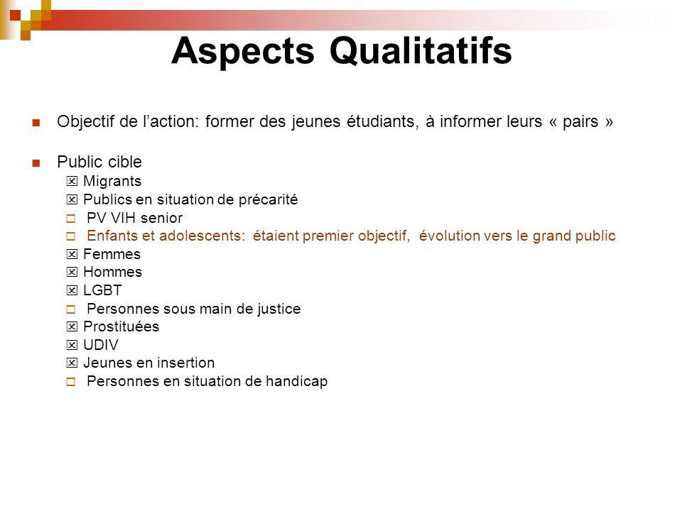 Aspects Qualitatifs Objectif de laction: former des jeunes étudiants, à informer leurs « pairs » Public cible Migrants Publics en situation de précari