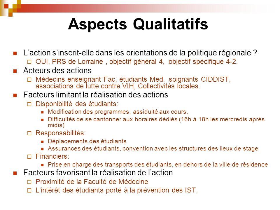 Aspects Qualitatifs Laction sinscrit-elle dans les orientations de la politique régionale ? OUI, PRS de Lorraine, objectif général 4, objectif spécifi
