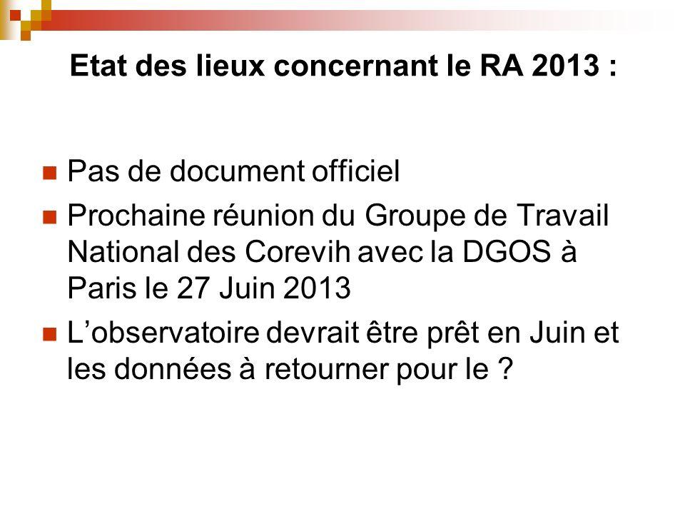 Etat des lieux concernant le RA 2013 : Pas de document officiel Prochaine réunion du Groupe de Travail National des Corevih avec la DGOS à Paris le 27