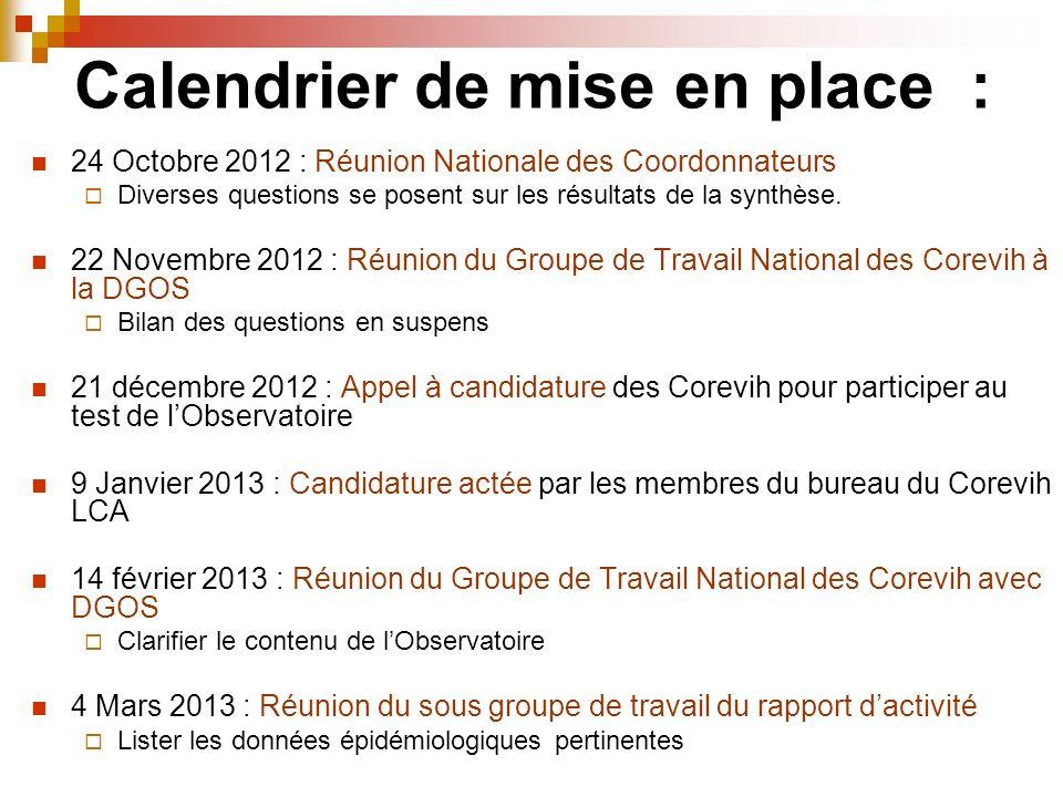 Calendrier de mise en place : 24 Octobre 2012 : Réunion Nationale des Coordonnateurs Diverses questions se posent sur les résultats de la synthèse. 22