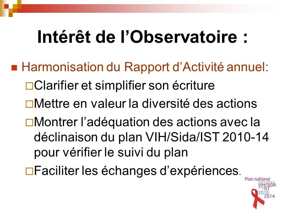 Intérêt de lObservatoire : Harmonisation du Rapport dActivité annuel: Clarifier et simplifier son écriture Mettre en valeur la diversité des actions M