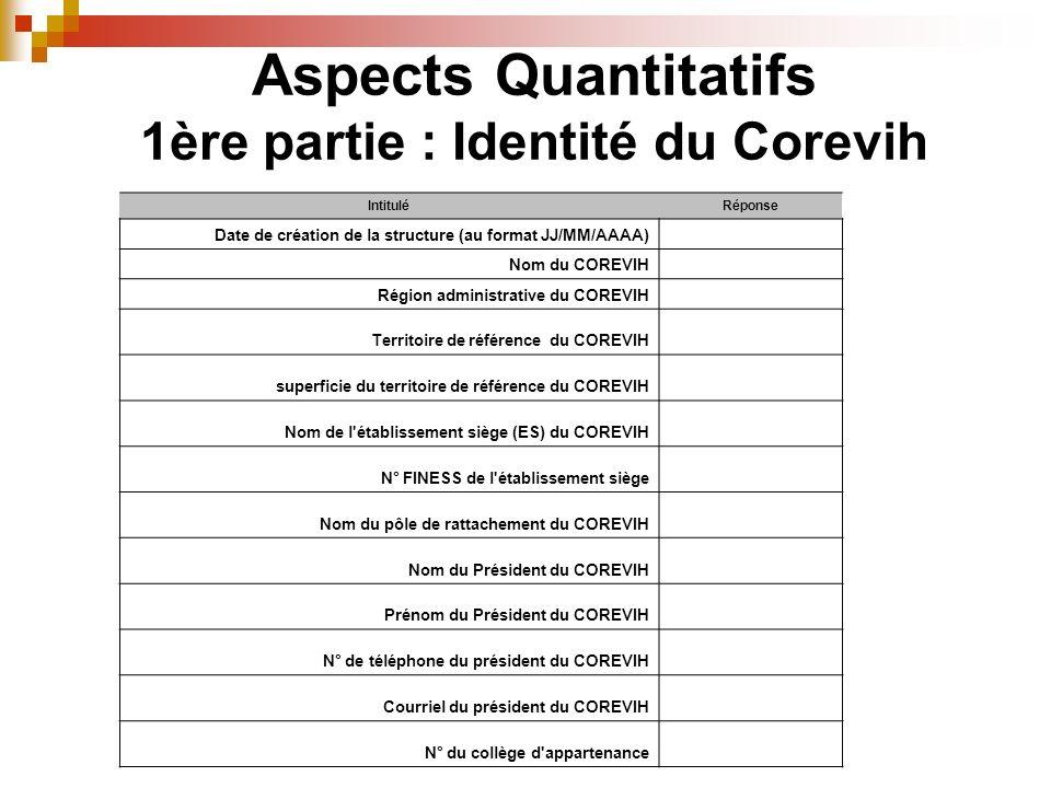 Aspects Quantitatifs 1ère partie : Identité du Corevih IntituléRéponse Date de création de la structure (au format JJ/MM/AAAA) Nom du COREVIH Région a