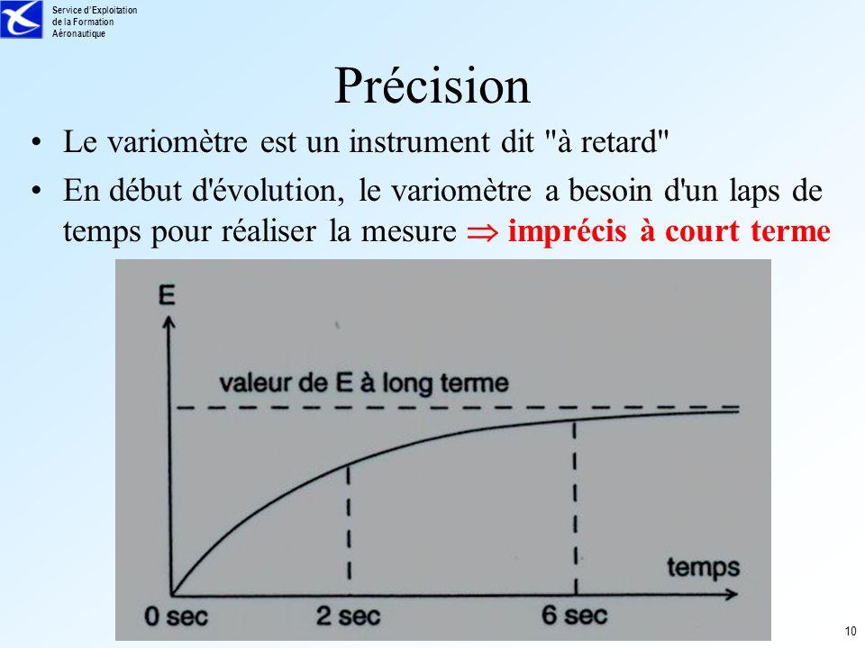 Service dExploitation de la Formation Aéronautique 10 Précision Le variomètre est un instrument dit