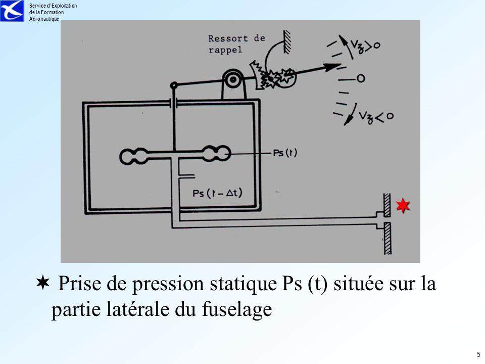 Service dExploitation de la Formation Aéronautique 6 Les différentes phases de vol : la montée dZ / dt > 0 Ps (t) décroît (dans la capsule) Ps (t- t) décroît moins vite (dans le boîtier) Déformation de la capsule : écrasement Cadran > 0 Pc > Ps