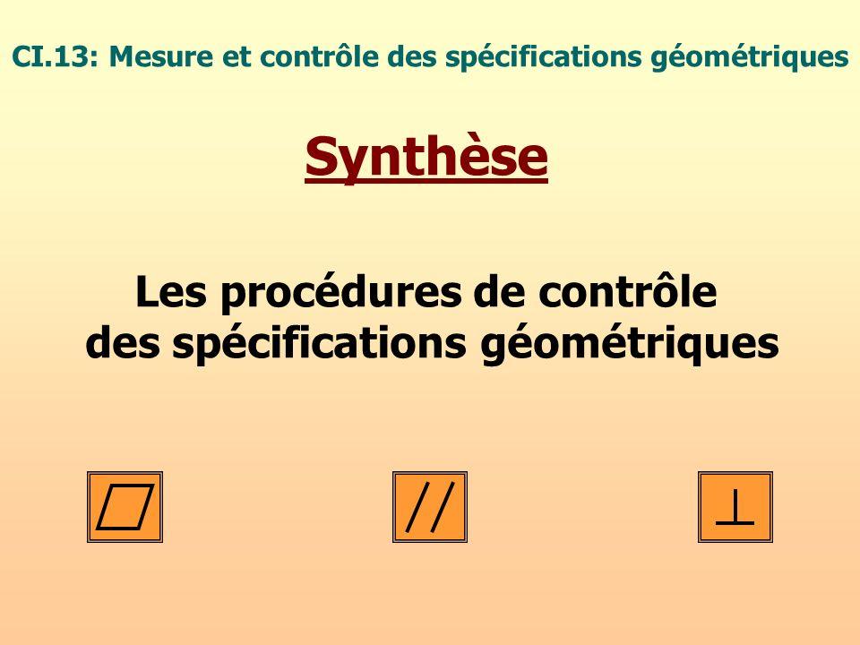 Synthèse CI.13: Mesure et contrôle des spécifications géométriques Les procédures de contrôle des spécifications géométriques