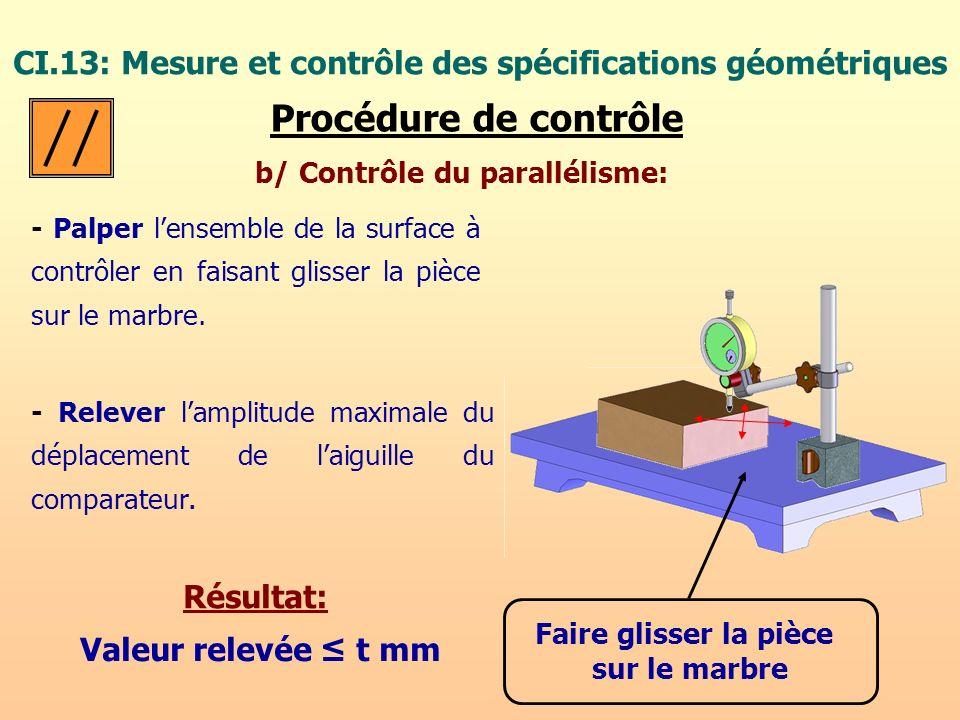 CI.13: Mesure et contrôle des spécifications géométriques Procédure de contrôle b/ Contrôle du parallélisme: - Palper lensemble de la surface à contrô