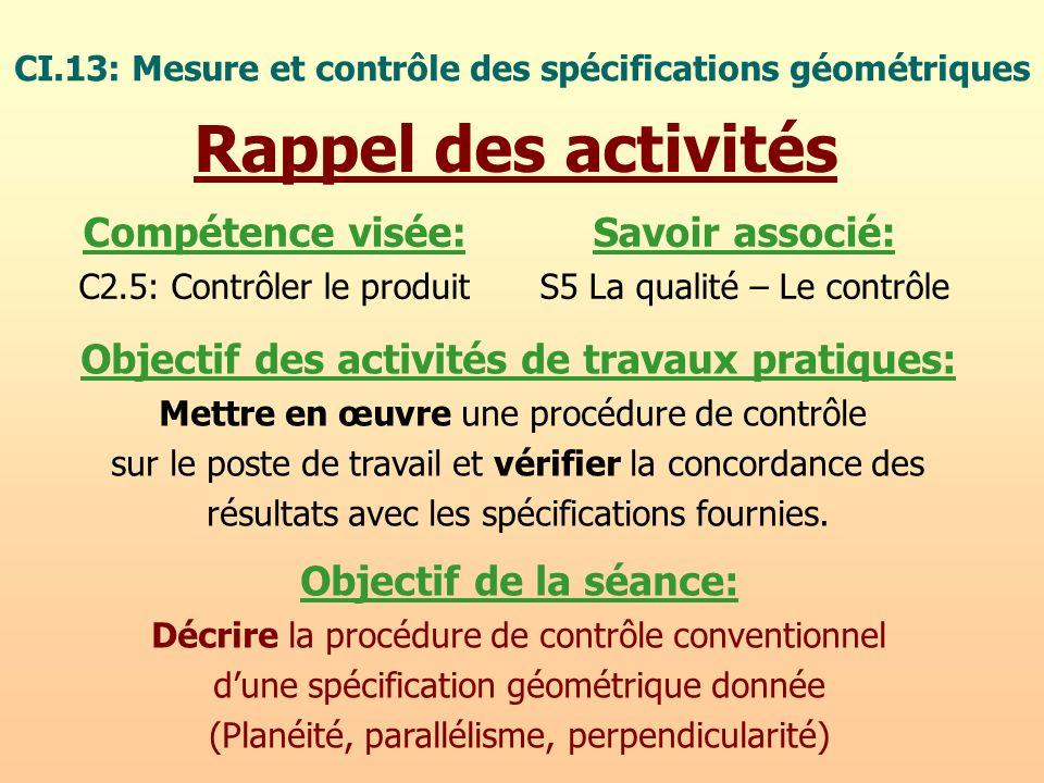 Rappel des activités CI.13: Mesure et contrôle des spécifications géométriques Objectif des activités de travaux pratiques: Mettre en œuvre une procéd