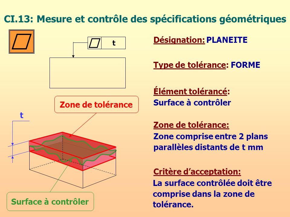 Zone de tolérance CI.13: Mesure et contrôle des spécifications géométriques Type de tolérance: Élément tolérancé: Zone de tolérance: Surface à contrôl