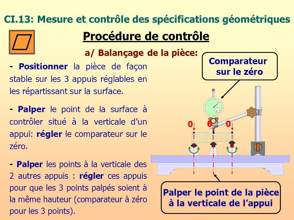 CI.13: Mesure et contrôle des spécifications géométriques Procédure de contrôle b/ Contrôle de la planéité: - Palper lensemble de la surface à contrôler en déplaçant le socle du comparateur.