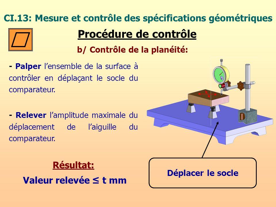 CI.13: Mesure et contrôle des spécifications géométriques Procédure de contrôle b/ Contrôle de la planéité: - Palper lensemble de la surface à contrôl