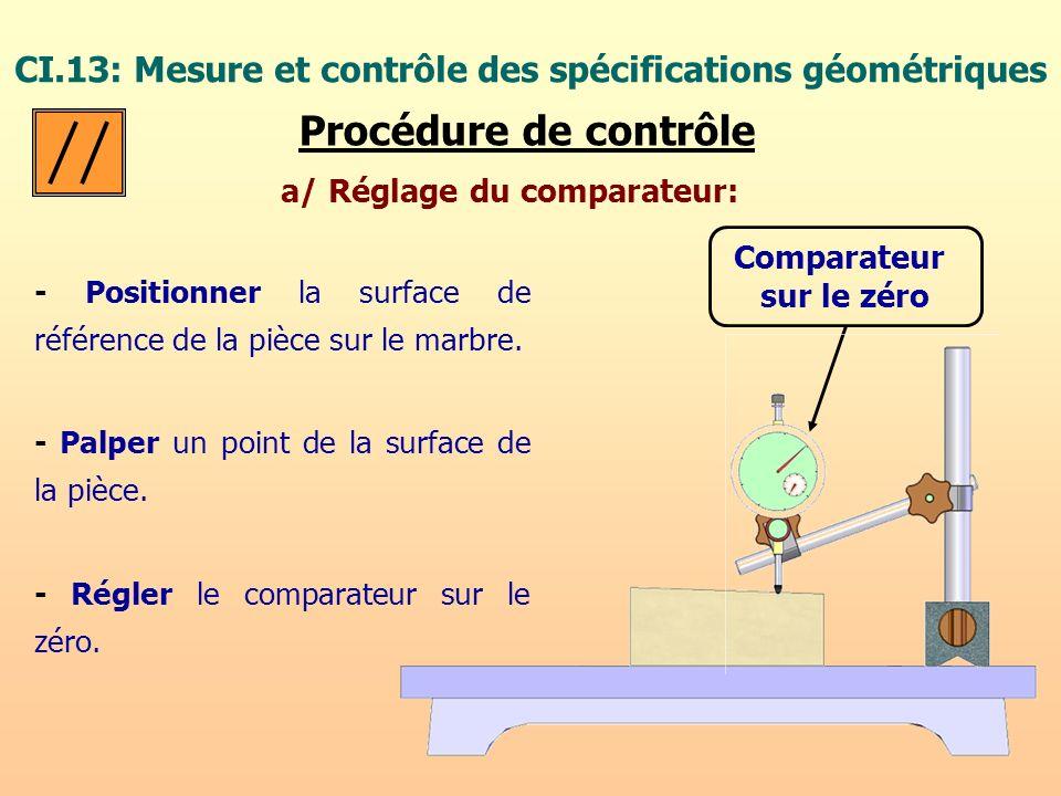 CI.13: Mesure et contrôle des spécifications géométriques Procédure de contrôle a/ Réglage du comparateur: - Positionner la surface de référence de la