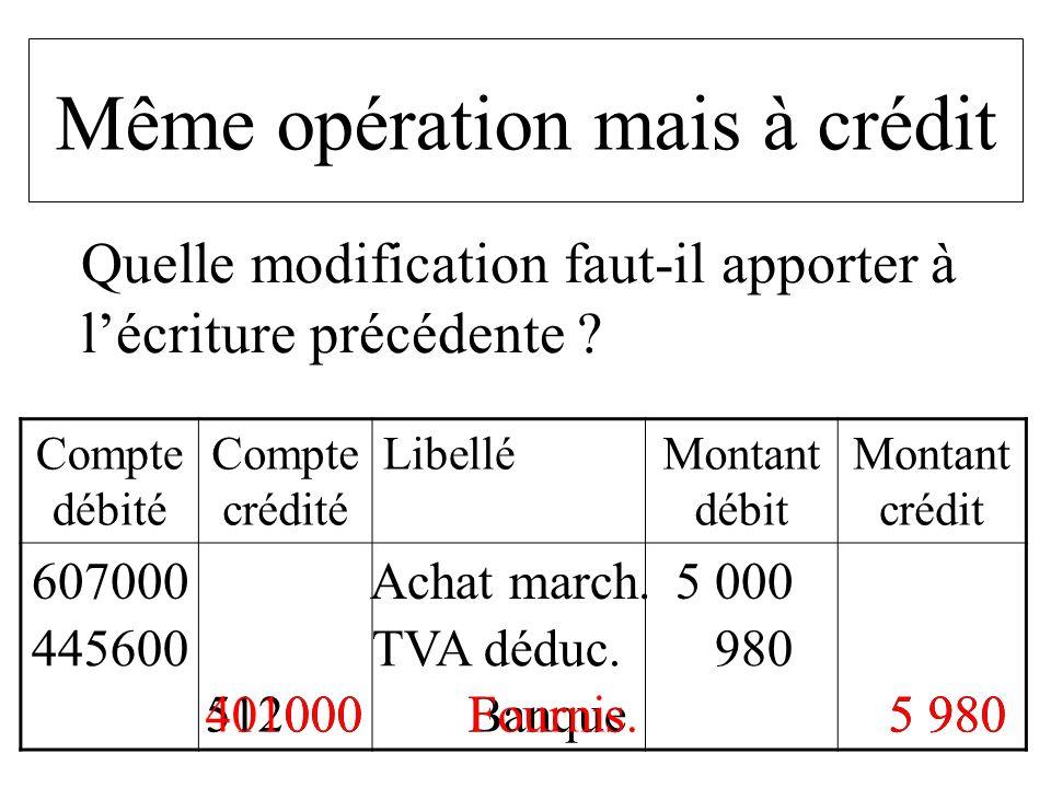 Compte débité Compte crédité LibelléMontant débit Montant crédit 607000 Achat march. 5 000 Même opération mais à crédit Quelle modification faut-il ap