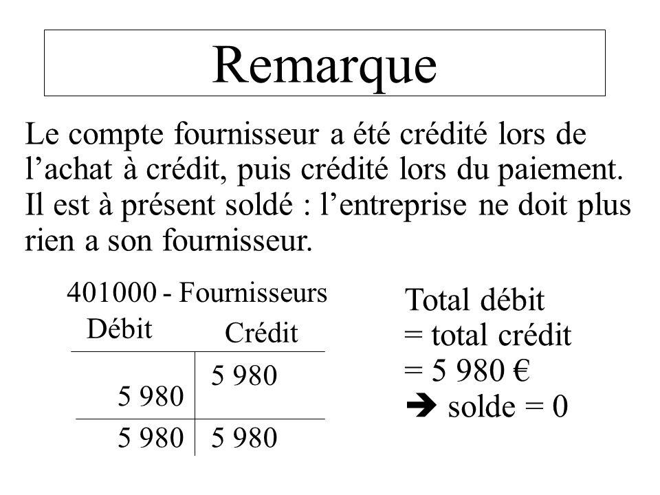 Remarque 401000 - Fournisseurs 5 980 Le compte fournisseur a été crédité lors de lachat à crédit, puis crédité lors du paiement. Il est à présent sold