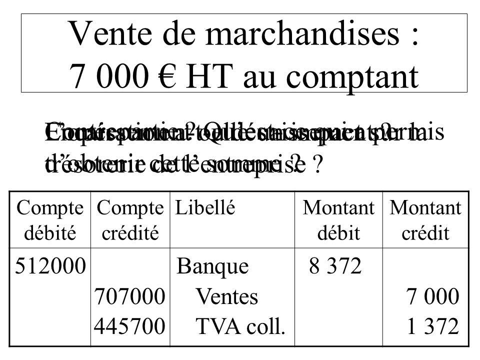Compte débité Compte crédité LibelléMontant débit Montant crédit Vente de marchandises : 7 000 HT au comptant Lopération a-t-elle un impact sur la tré