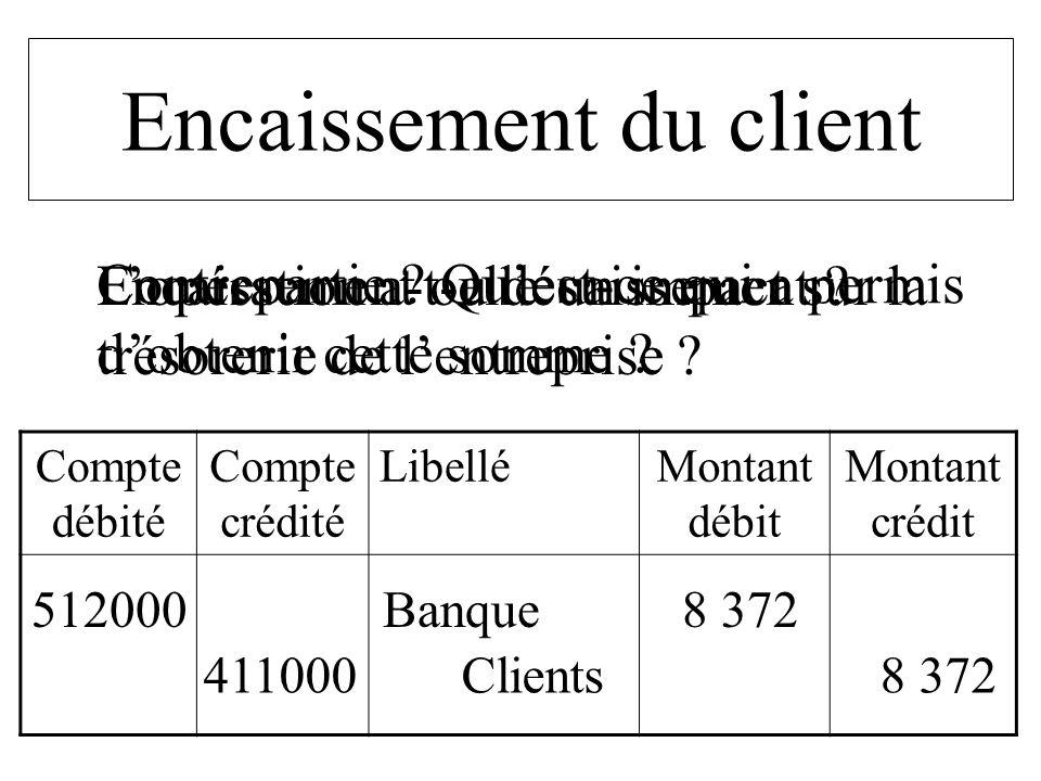 Compte débité Compte crédité LibelléMontant débit Montant crédit 512000 Banque 8 372 Encaissement du client Lopération a-t-elle un impact sur la tréso