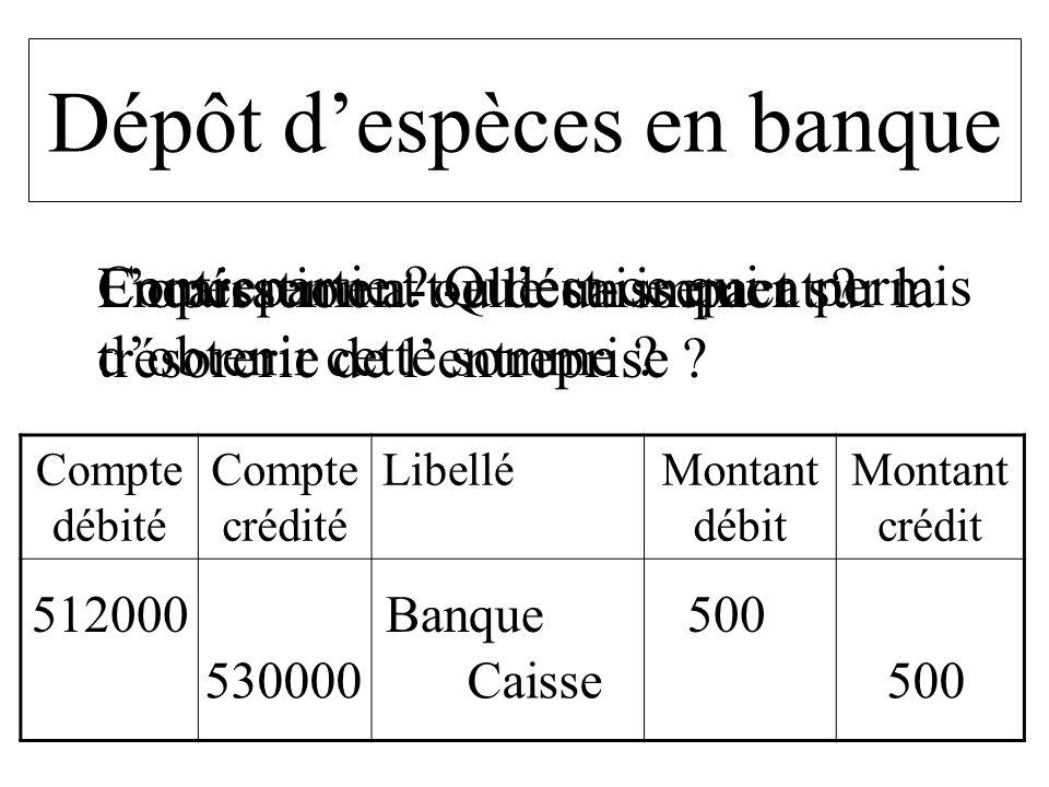Compte débité Compte crédité LibelléMontant débit Montant crédit 512000 Banque 500 Dépôt despèces en banque Lopération a-t-elle un impact sur la tréso