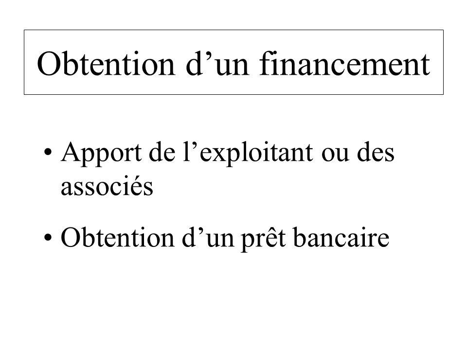 Obtention dun financement Apport de lexploitant ou des associés Obtention dun prêt bancaire