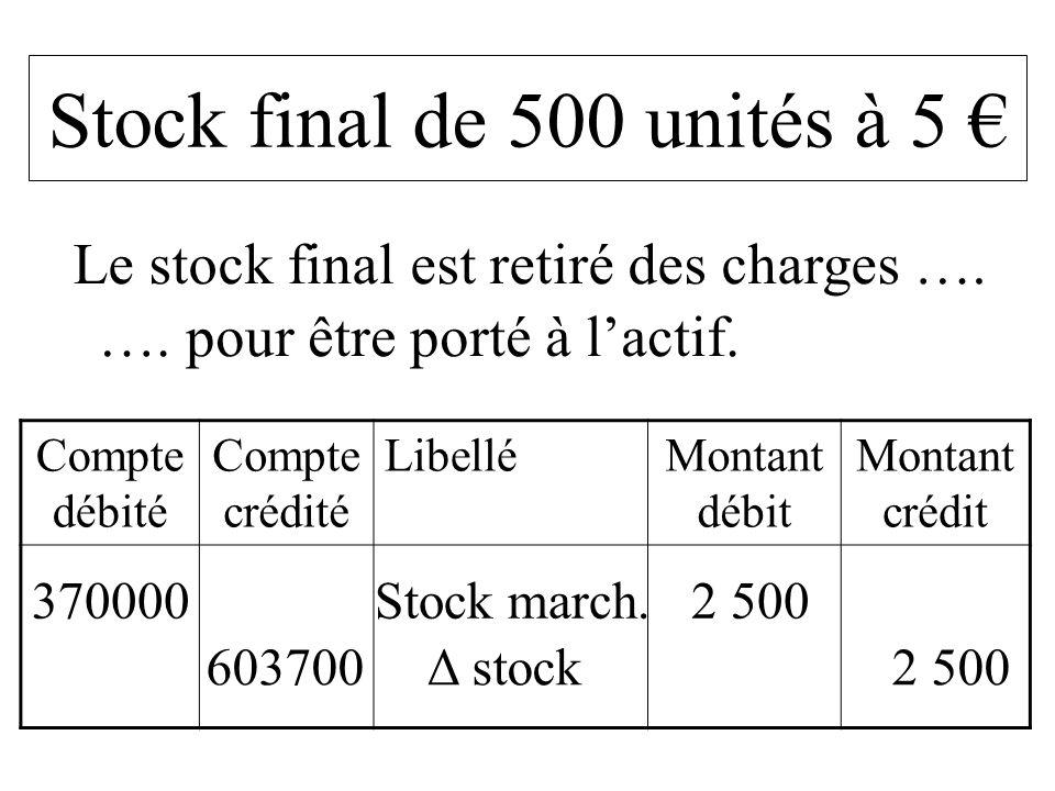 Compte débité Compte crédité LibelléMontant débit Montant crédit 370000 Stock march. 2 500 Stock final de 500 unités à 5 …. pour être porté à lactif.