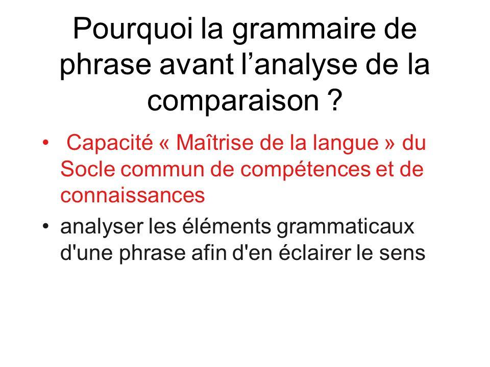 Pourquoi la grammaire de phrase avant lanalyse de la comparaison ? Capacité « Maîtrise de la langue » du Socle commun de compétences et de connaissanc