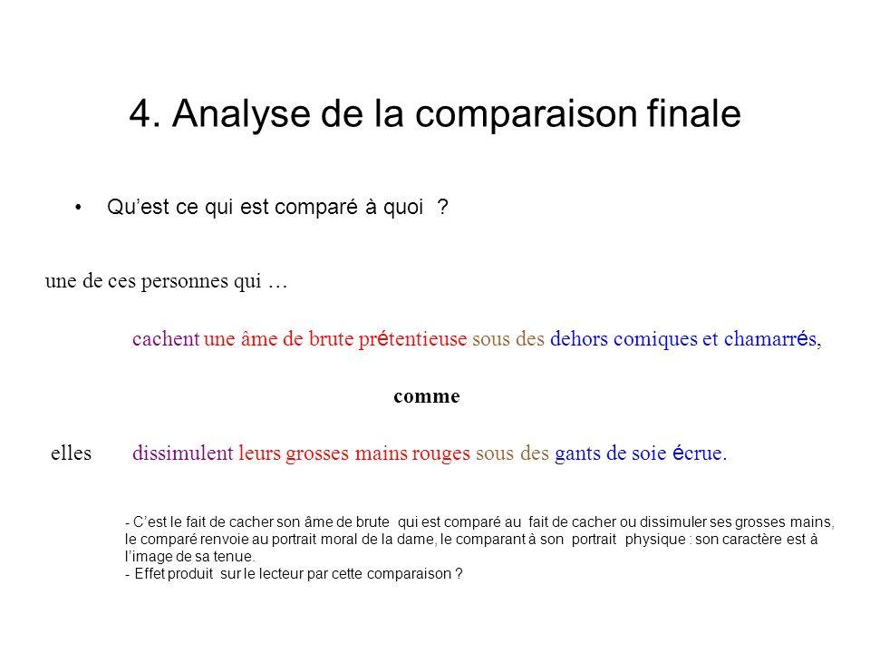 4. Analyse de la comparaison finale Quest ce qui est comparé à quoi ? une de ces personnes qui … cachent une âme de brute pr é tentieuse sous des deho