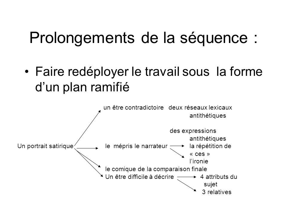 Prolongements de la séquence : Faire redéployer le travail sous la forme dun plan ramifié un être contradictoire deux réseaux lexicaux antithétiques d