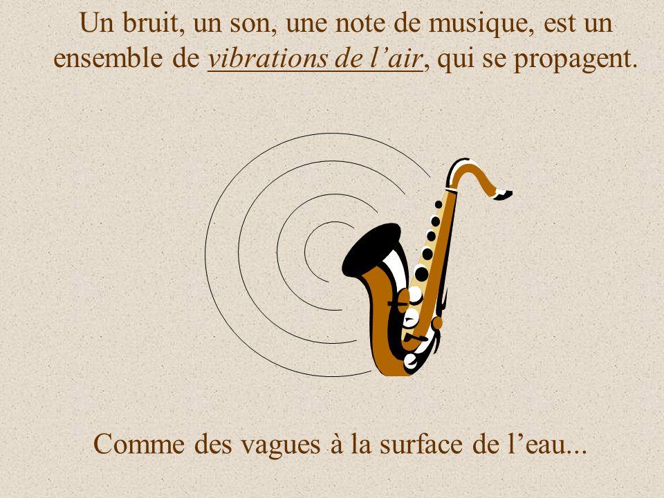 Quand on joue une note plus fort, ou quand un son est amplifié, cest lamplitude du signal qui plus grande.