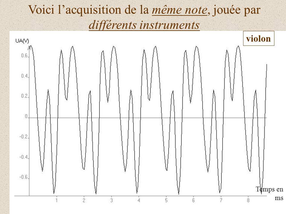 Différents instruments, jouant la même note, ne produisent pas le même son. La forme du signal électrique visualisé est aussi modifiée acquisition
