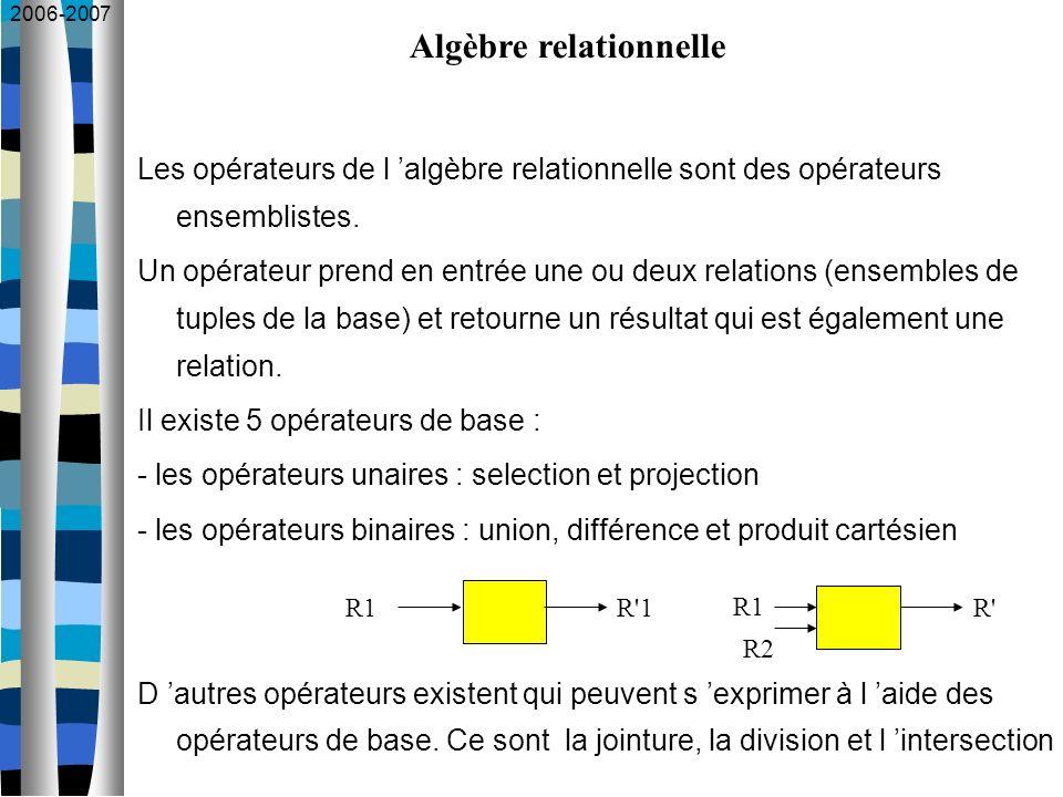 2006-2007 Les opérateurs de l algèbre relationnelle sont des opérateurs ensemblistes. Un opérateur prend en entrée une ou deux relations (ensembles de