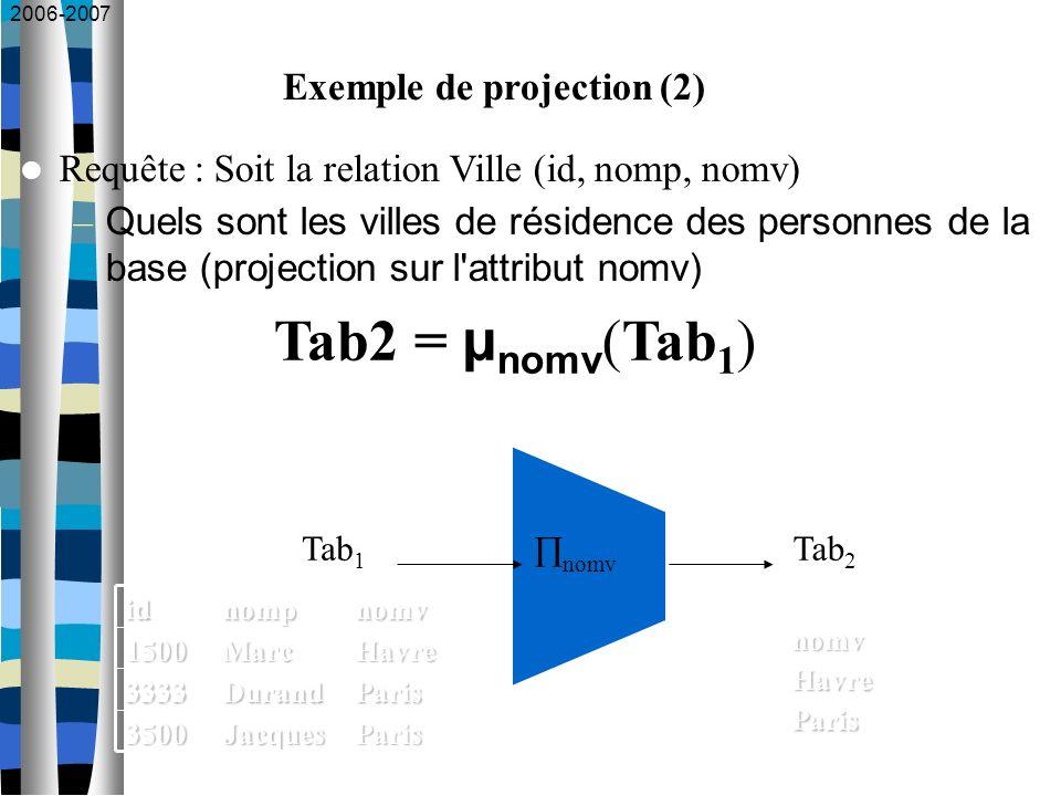 2006-2007 Exemple de projection (2) Requête : Soit la relation Ville (id, nomp, nomv) – Quels sont les villes de résidence des personnes de la base (p