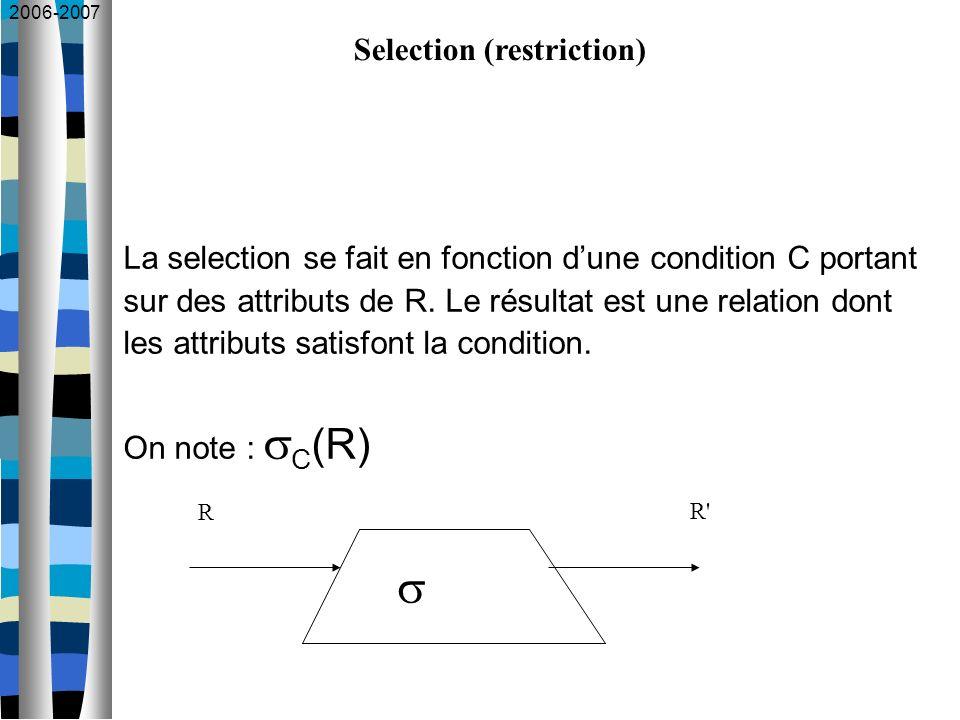 2006-2007 Selection (restriction) R R' La selection se fait en fonction dune condition C portant sur des attributs de R. Le résultat est une relation